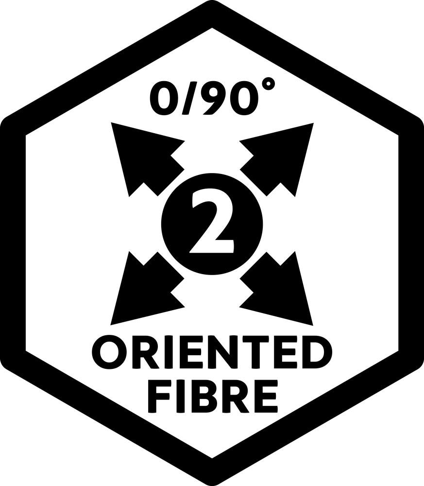 0/90 – oriented Fiberglass